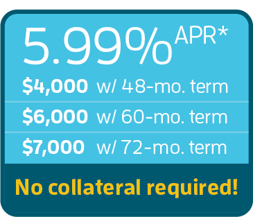Vacation Loan Rate Table